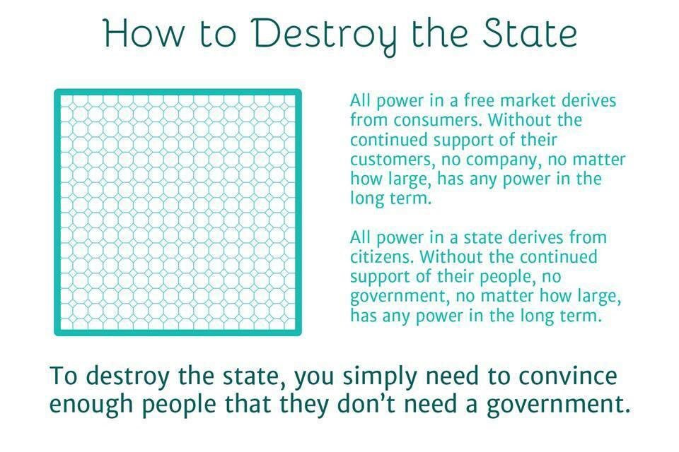 The Most Important Aspect of Bitcoin Is the Separation of Money and State