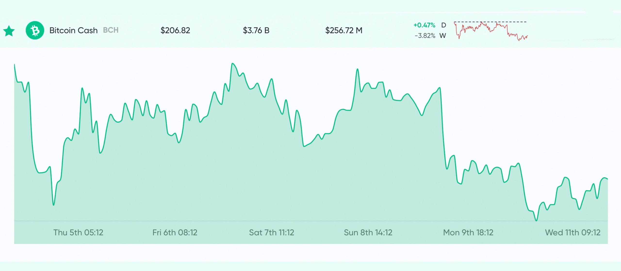 Market Update: Despite Uncertainty, BTC Longs Skyrocket
