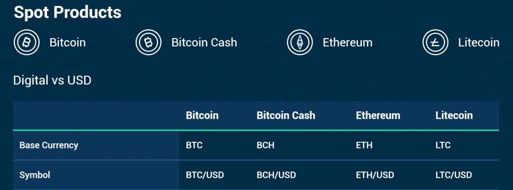 Erisx Launches Regulated Bitcoin Futures Market