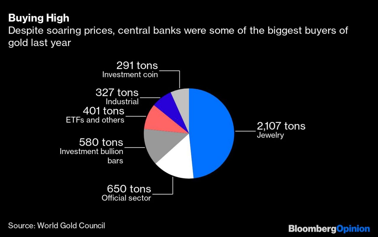 Gold Investors Are Terrified Central Banks Might Dump Bullion During the Economic Crisis