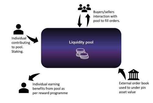 Understanding Tokenization
